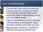 types of understanding