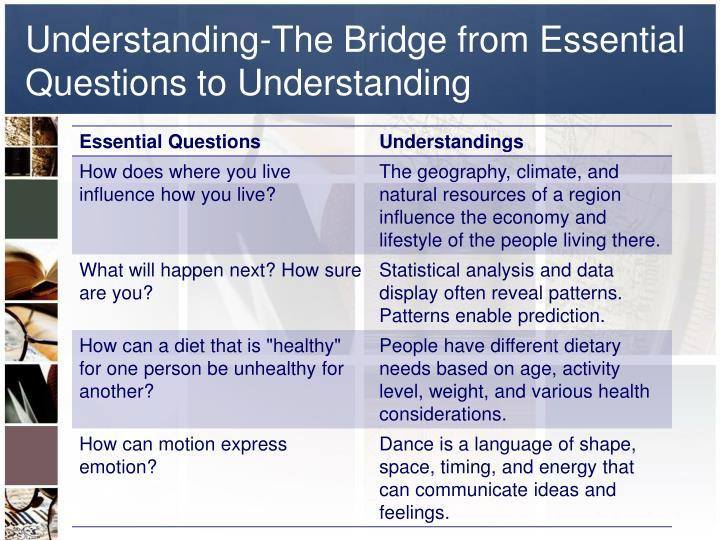 Understanding-