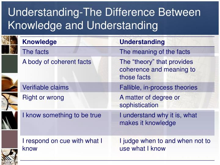Understanding-The Difference Between Knowledge and Understanding