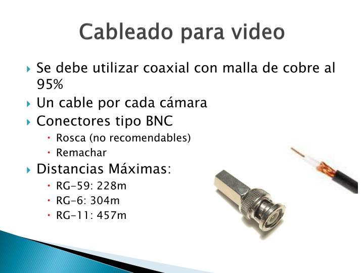 Cableado para video