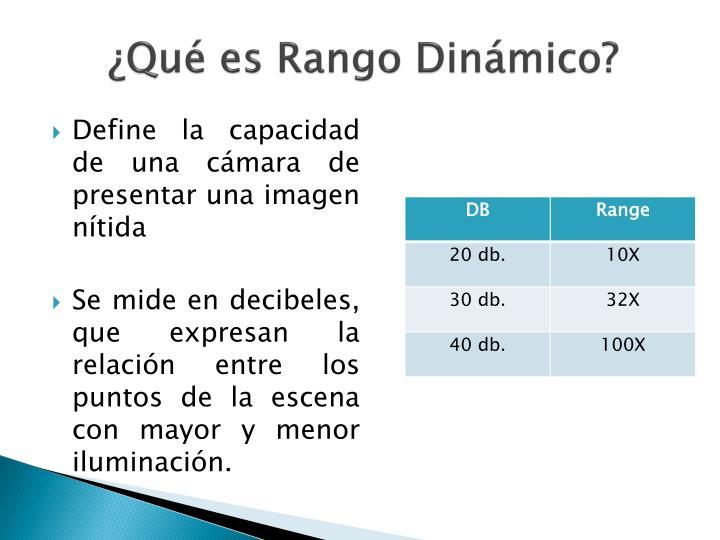 ¿Qué es Rango Dinámico?