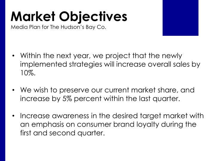 Market Objectives