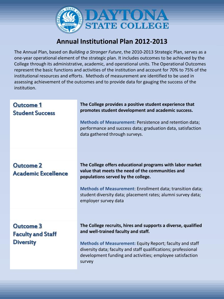 Annual Institutional Plan 2012-2013