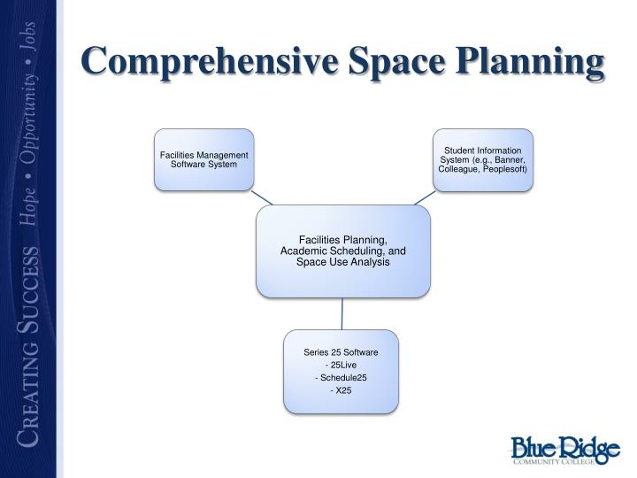 Comprehensive Space Planning
