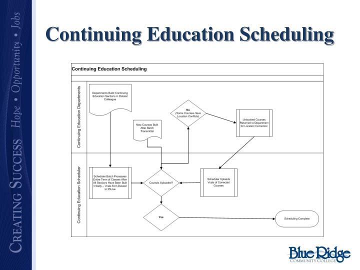 Continuing Education Scheduling