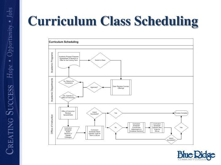 Curriculum Class Scheduling
