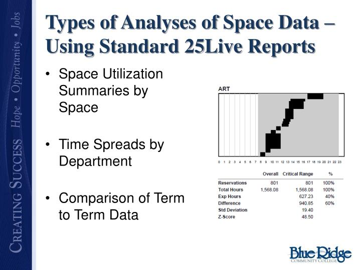Types of Analyses of Space