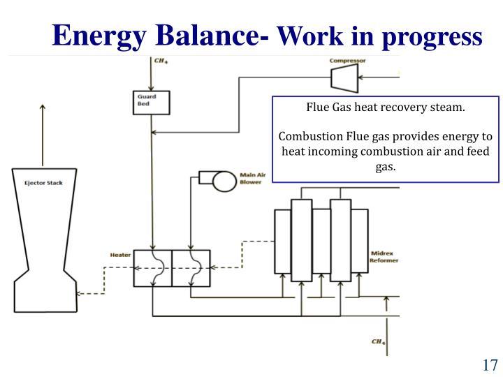 Energy Balance-