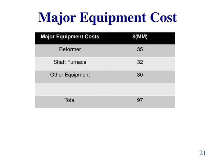 Major Equipment Cost
