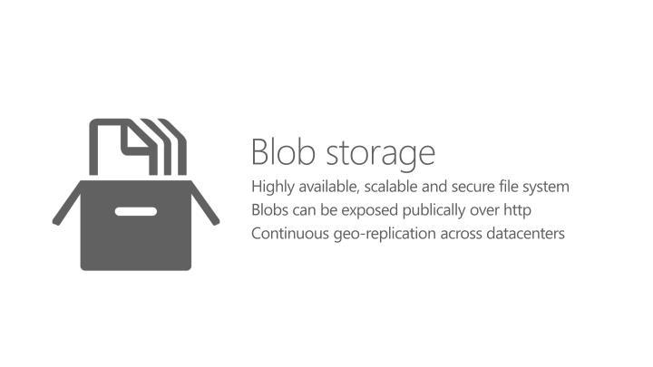 Blob storage