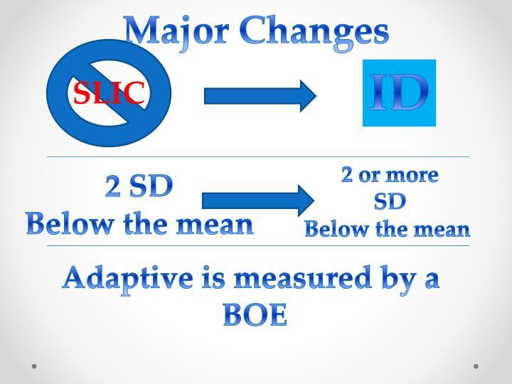 Major Changes