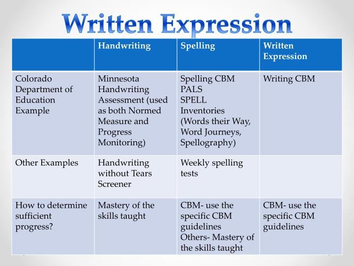 Written Expression