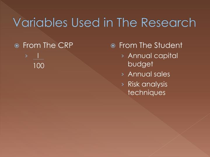 Variables Used in The Research