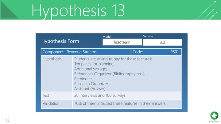 Hypothesis 13