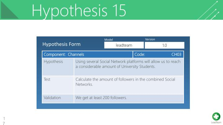 Hypothesis 15