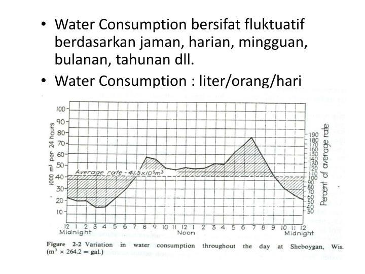 Water Consumption bersifat fluktuatif berdasarkan jaman, harian, mingguan, bulanan, tahunan dll.
