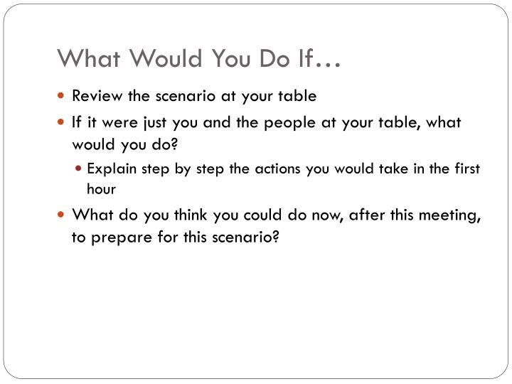 What Would You Do If…