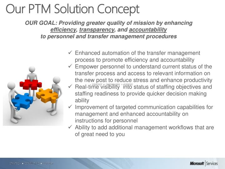 Our ptm solution concept