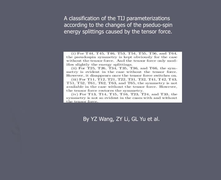 A classification of the TIJ parameterizations  according to the changes of the pseduo-spin energy splittings caused by the tensor force.