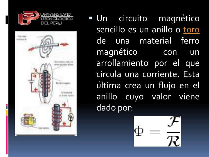 Un circuito magnético sencillo es un anillo o