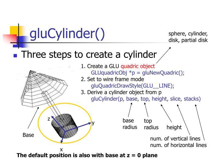 1. Create a GLU