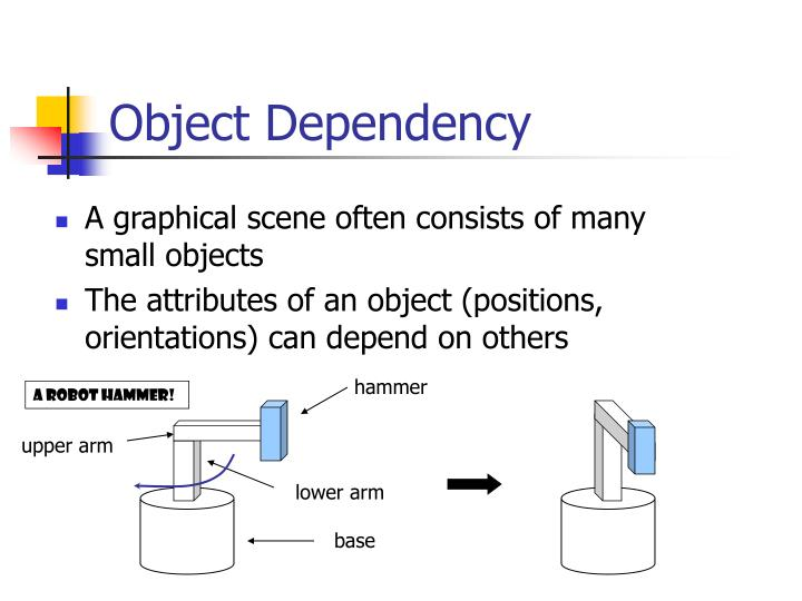 Object Dependency