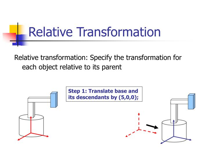 Relative Transformation