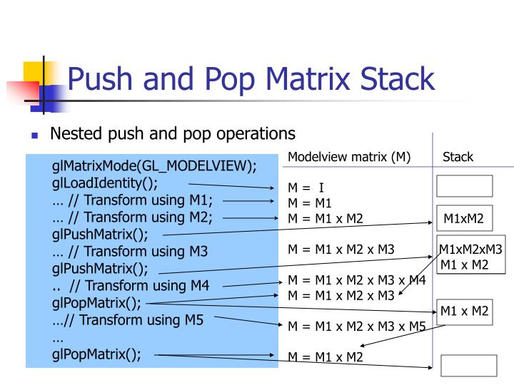 Push and Pop Matrix Stack