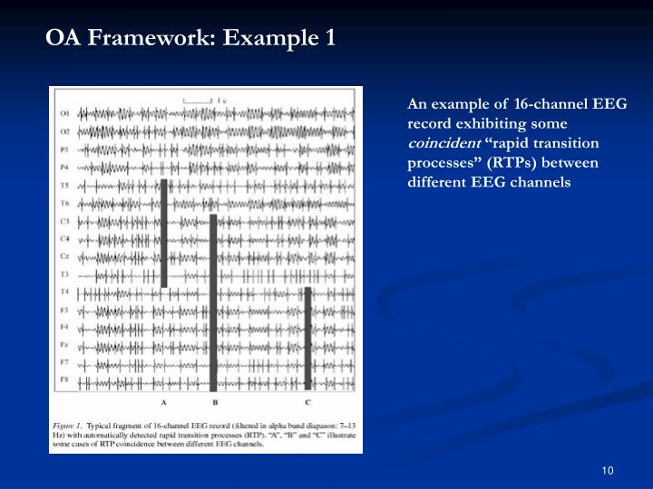 OA Framework: Example 1