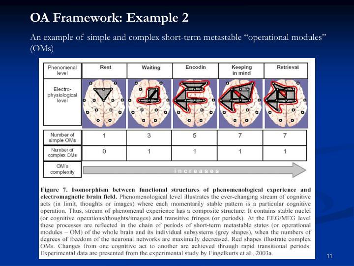 OA Framework: Example 2