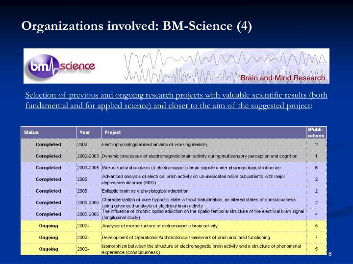 Organizations involved: BM-Science (4)