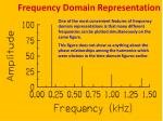 frequency domain representation1