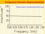 frequency domain representation3