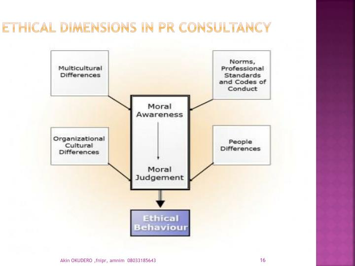 ETHICAL DIMENSIONS IN PR CONSULTANCY