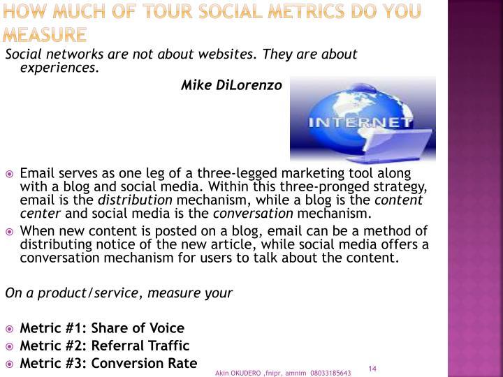 How much of tour social metrics do you measure