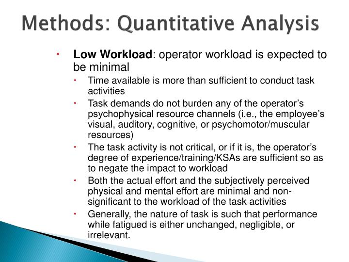 quantitative analysis by spectrophotometric methods Abstract simple, accurate, sensitive and precise uv spectrophotometric methods  were developed and validated for quantitative determination.
