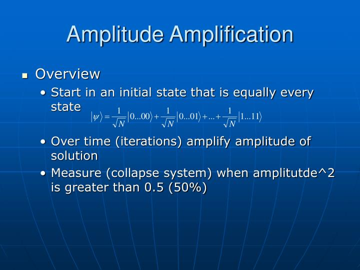 Amplitude Amplification