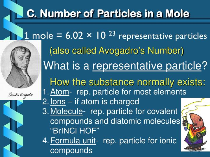 C. Number of Particles in a Mole