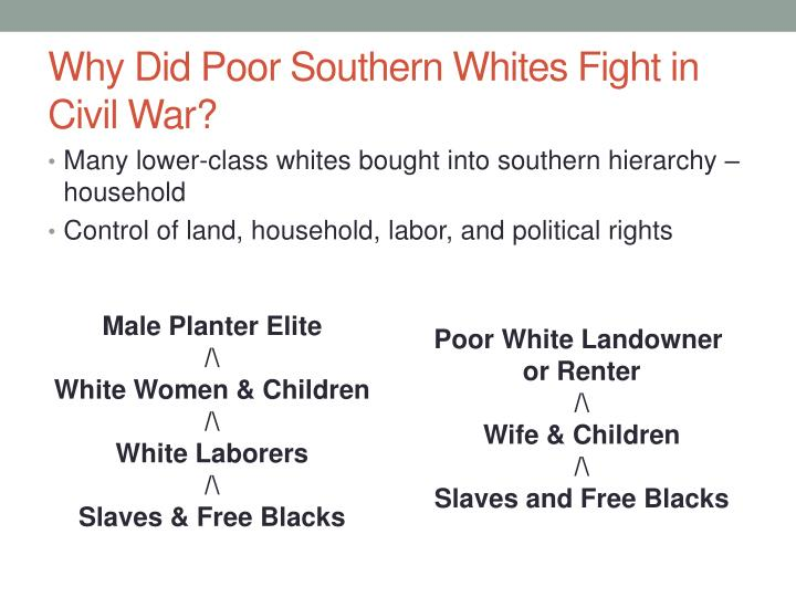 Why Did Poor Southern Whites Fight in Civil War?