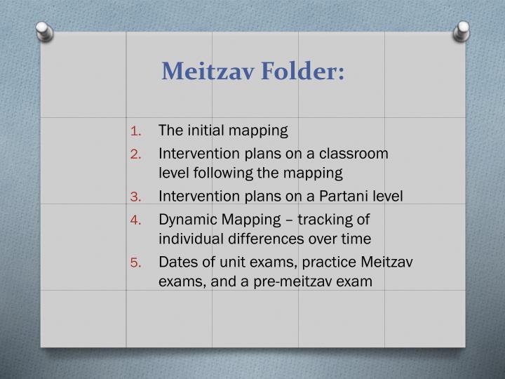 Meitzav Folder: