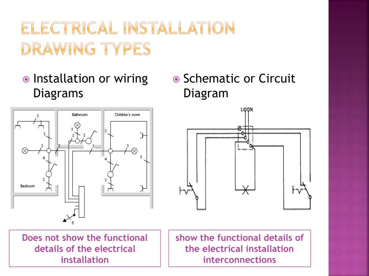 types of electrical wiring diagrams ppt - electrical installation-module 3 powerpoint ... electrical wiring diagrams middle of run #12