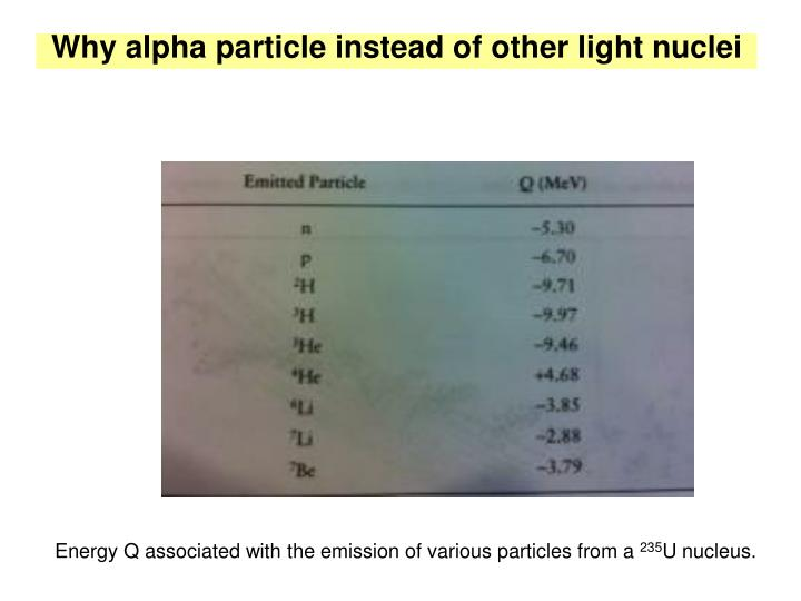 Why alpha particle instead of other light nuclei