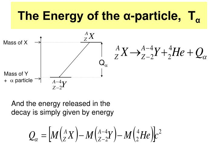 The Energy of the α-particle,  T