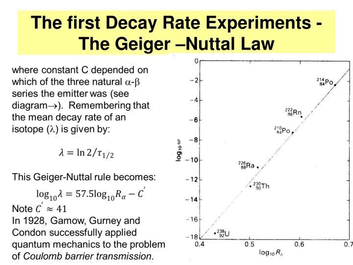 The first Decay Rate Experiments -  The Geiger –Nuttal Law