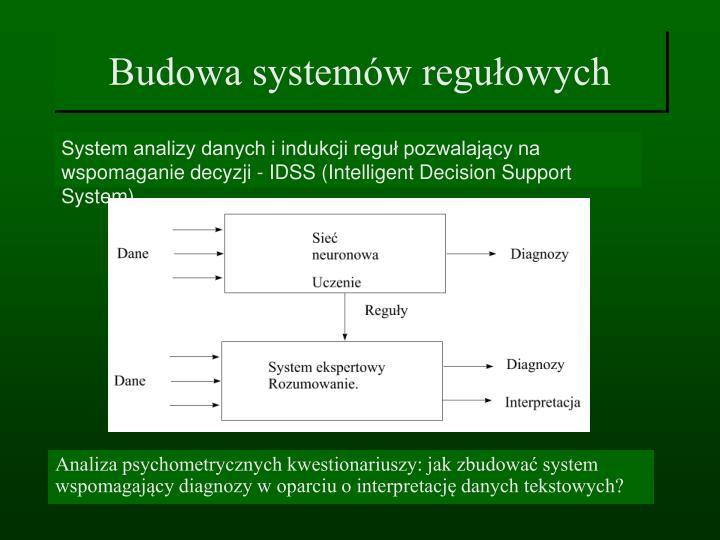 Budowa systemów regułowych
