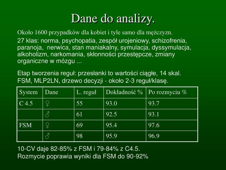 Dane do analizy.