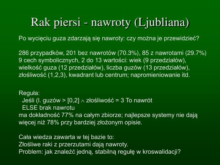 Rak piersi - nawroty (Ljubliana)