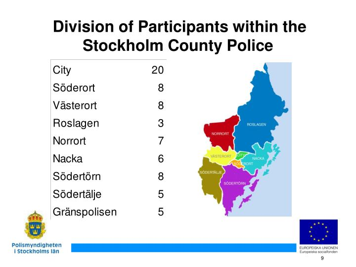 Division of Participants within the Stockholm County Police