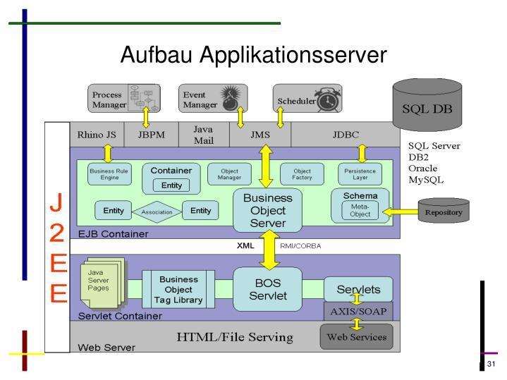 Aufbau Applikationsserver