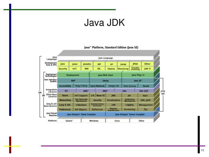 Java JDK